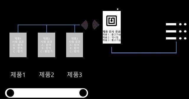 http://ttcnc.co.kr/wp-content/uploads/2018/08/NFC-검사-자동화-솔루션-스마트폰-기반1-640x334.png