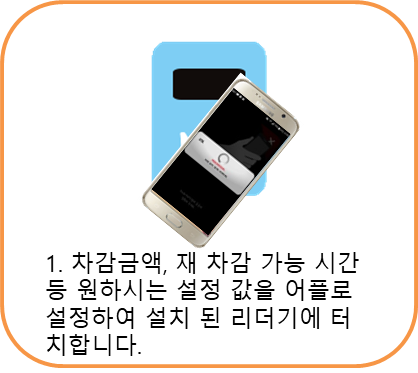 http://ttcnc.co.kr/wp-content/uploads/2018/09/세차관리자1.png