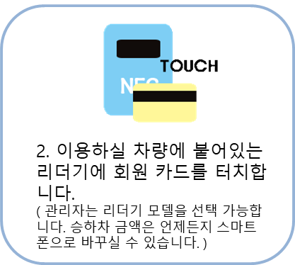 http://ttcnc.co.kr/wp-content/uploads/2018/09/승하차소비자2.png