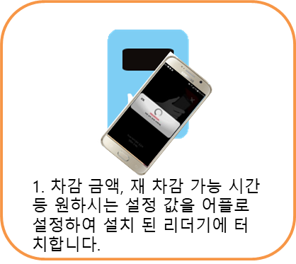 http://ttcnc.co.kr/wp-content/uploads/2018/10/게임존관리자1.png