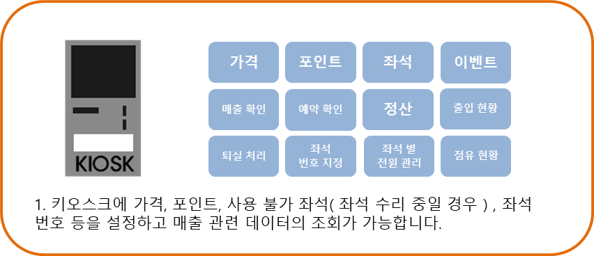 http://ttcnc.co.kr/wp-content/uploads/2018/10/스터디카페-관리자1.png