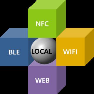 http://ttcnc.co.kr/wp-content/uploads/2018/11/Connectivity-img-320x320.png