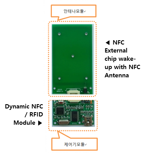 http://ttcnc.co.kr/wp-content/uploads/2018/11/NFC-External-chip-wake-up-with-NFC.png